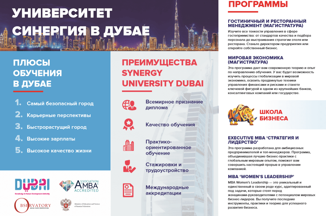 SYNERGY University Dubai Caspian Training Group - Образовательный центр