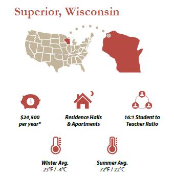 Wisconsin Superior Caspian Training Group - Образовательный центр