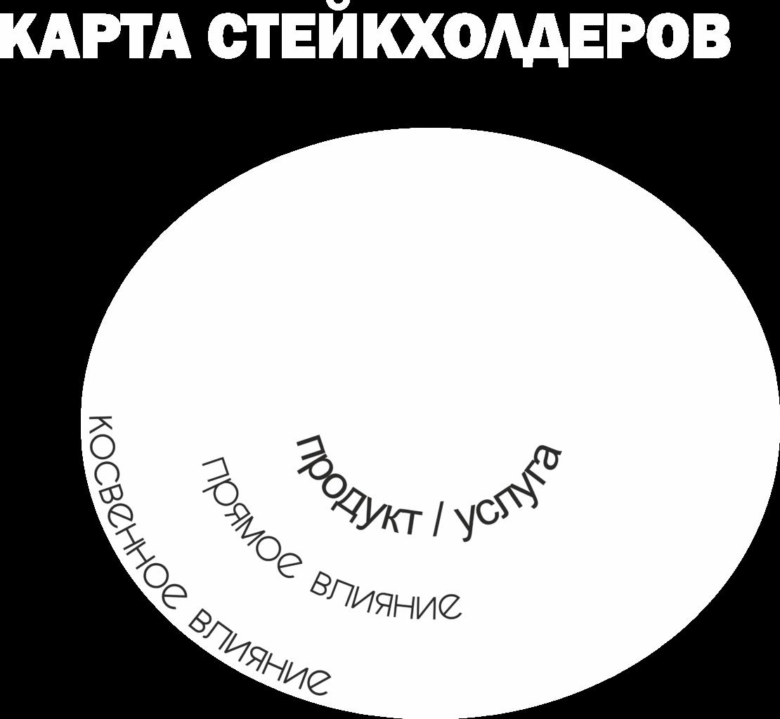 Дизайн мышления | Microlearning Caspian Training Group - Образовательный центр